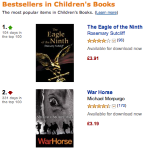 Amazon bestellers Dec 31 The Eagle of the Ninth by Rosemary Sutcliff