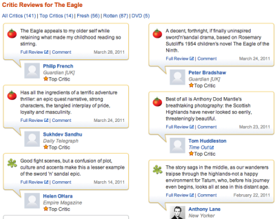Rotten Tomatoes on The Eagle film