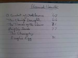 Rosemary Sutcliff dates of Hamish Hamilton books