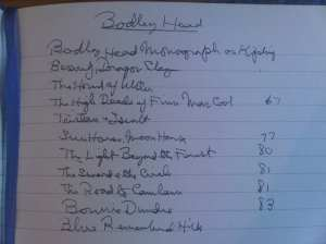 Rosemary Sutcliff handwritten  list of Bodley Head books